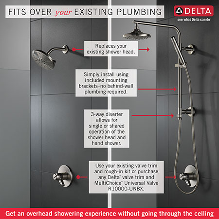 Delta Infographic for Emerge Shower Columns